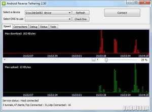 Android Reverse Tethering