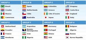 نتایج قرعه کشی نهایی جام جهانی 2014
