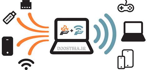Connectify Hotspot & Dispatch Pro